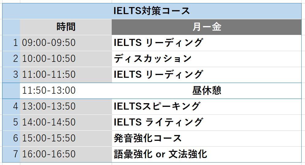 IELTS対策コース